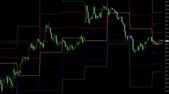 ピボットチャート画面