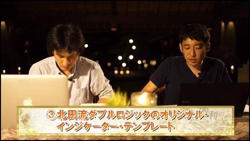 北田流テンプレートmt4