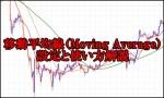 移動平均線(MA)FXでの種類期間設定と使い方解説
