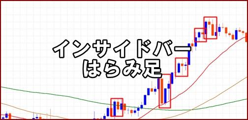 仮想通貨(ビットコイン等)投資意義と詐欺手口の話