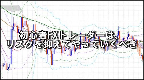 FX初心者トレーダーのリスク