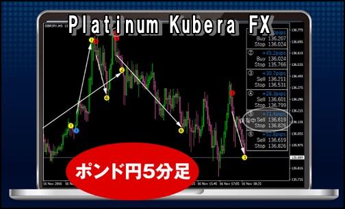 Platinum Kubera FX画面