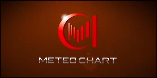 メテオチャートロゴ