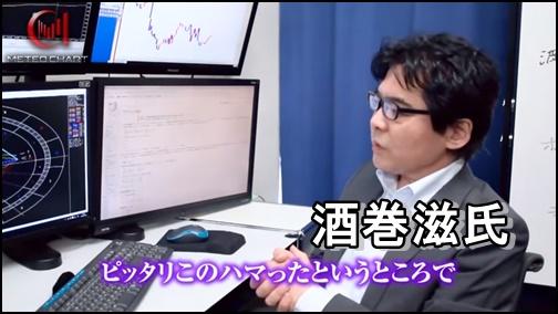 酒巻滋チャート