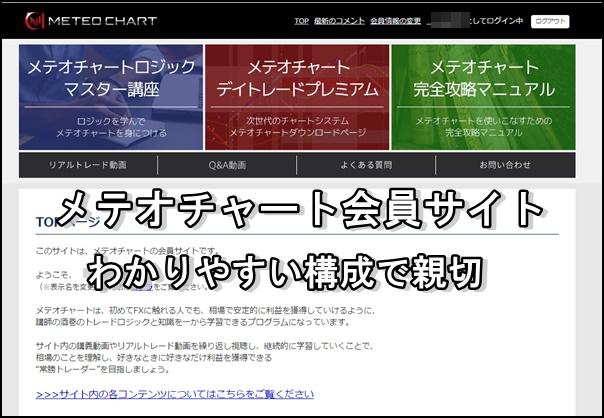 メテオチャート会員サイト
