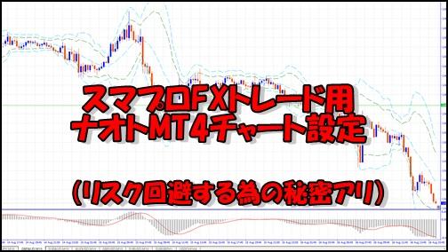 スマプロfxのmt4チャート設定