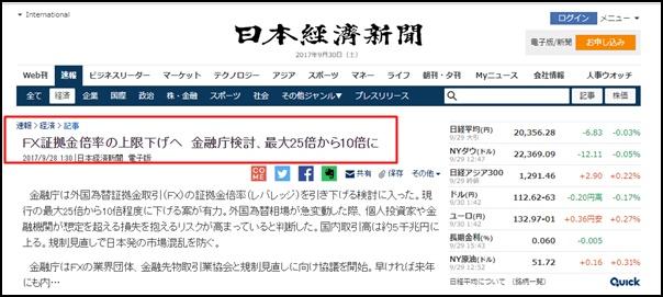 日経新聞fxレバレッジ規制