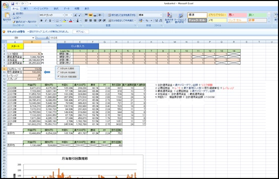 資金管理表fx