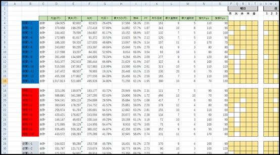 ジーニアスブレインFX過去検証データ