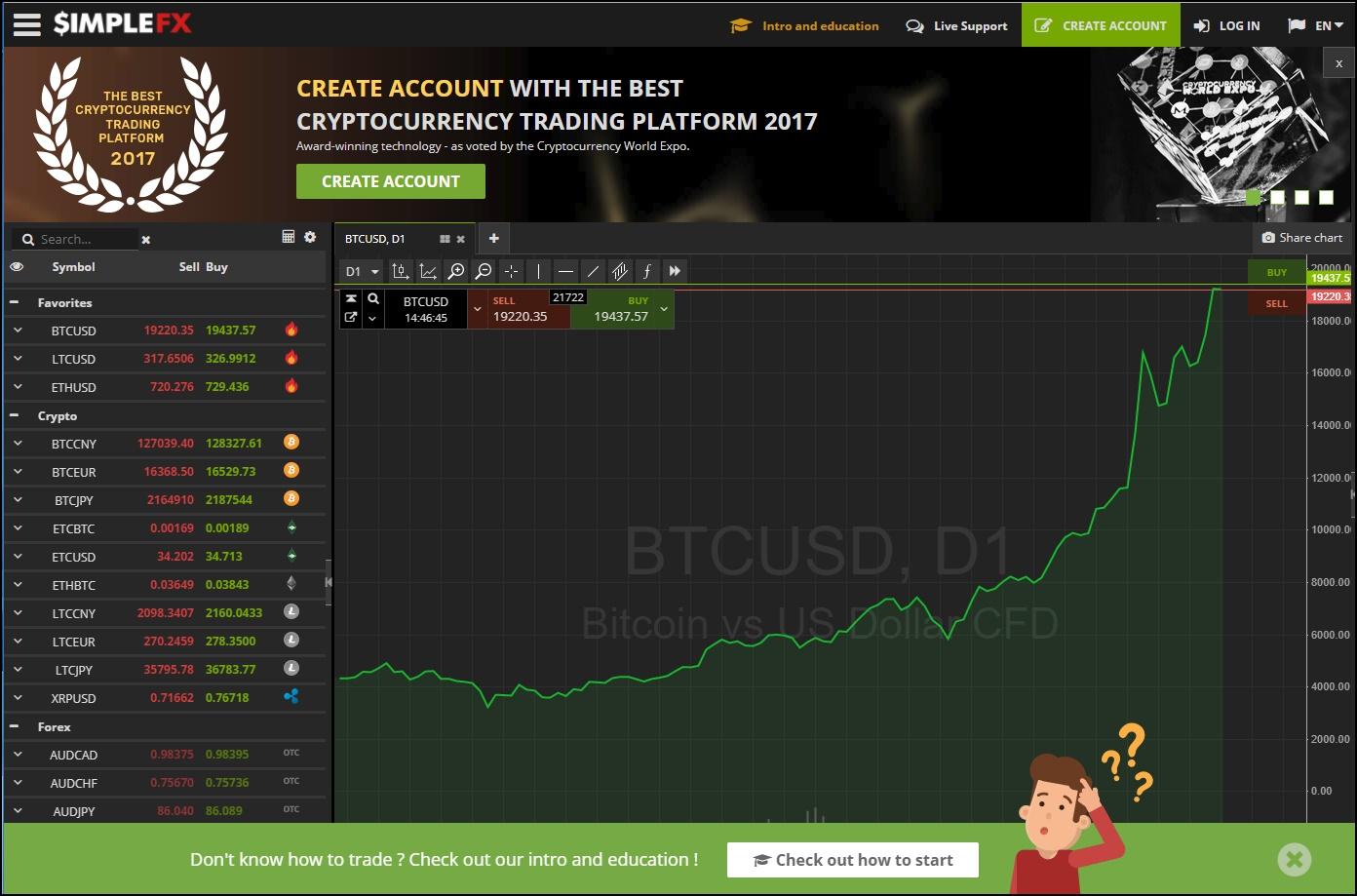 Simple FXのMT4口座でビットコイン他仮想通貨チャートトレードをする方法 | FX検証ブログキング-勝ち方と