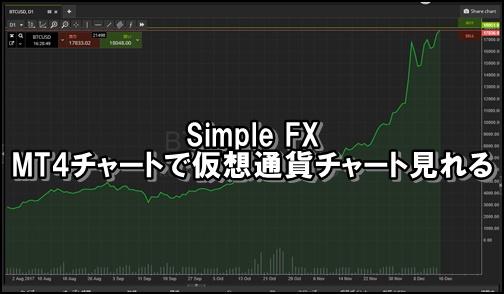 ギャラクシートレンドFX(本田浩輝FX商材)購入特典と検証レビュー