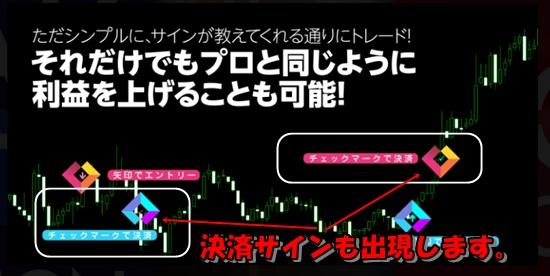 決済サインゾーンスキャルfx-katsu