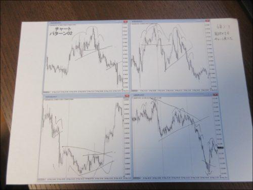 チャートパターンワーク2