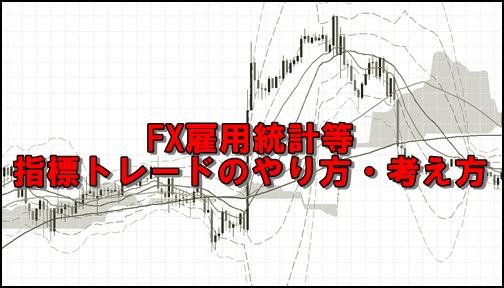 FX指標トレード