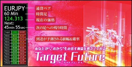 targetfuture