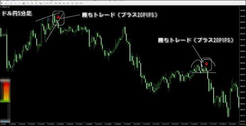 ドル円チャートパターン