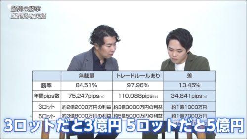 本田浩輝ギャラクシートレンドFX