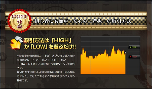 highlowhoushiki