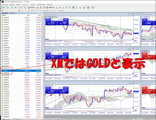 xmgold